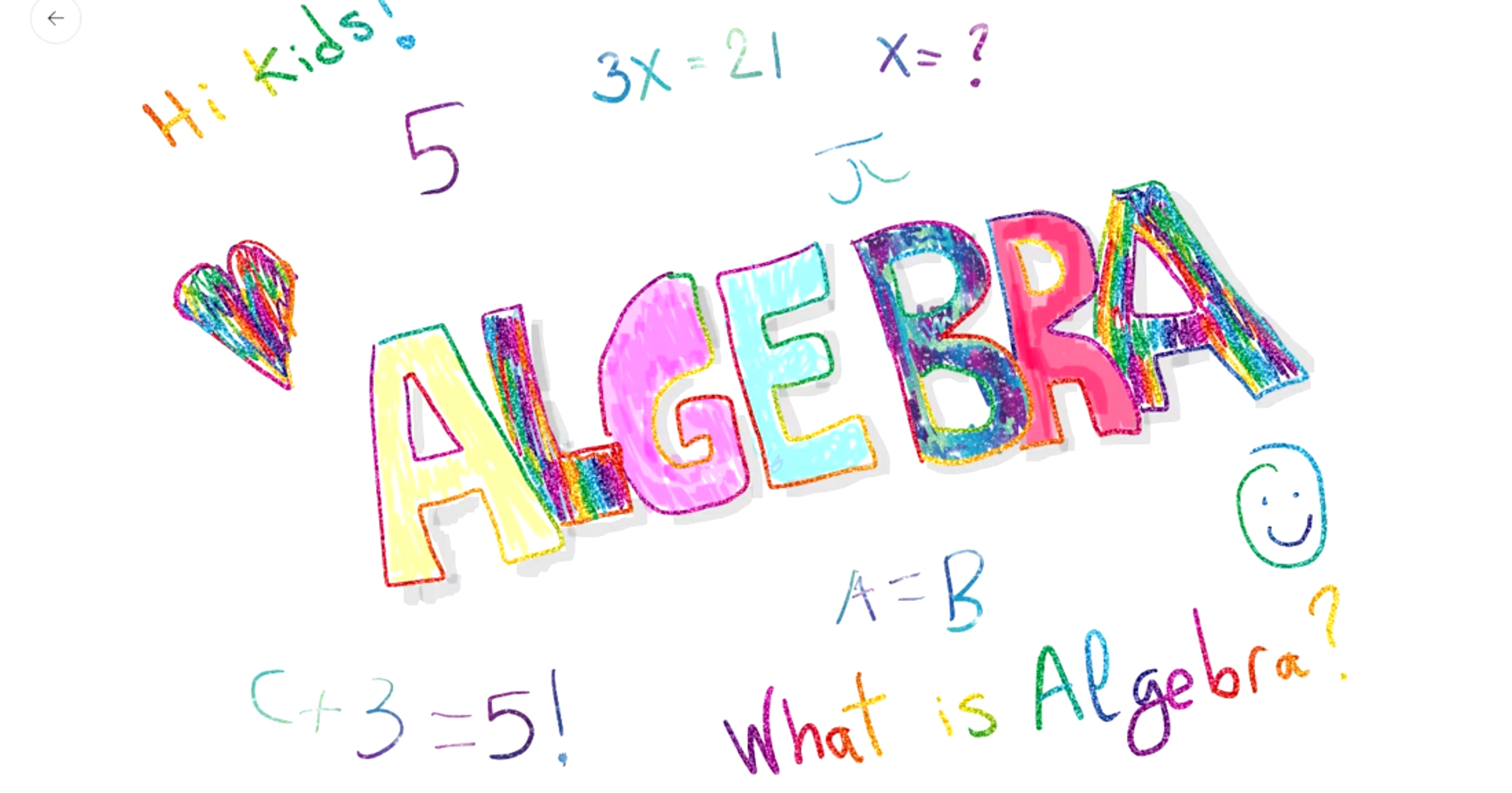 Algebra for Kids intro slide: what is algebra?